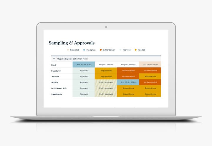 Sample management, feedback and approvals made easy