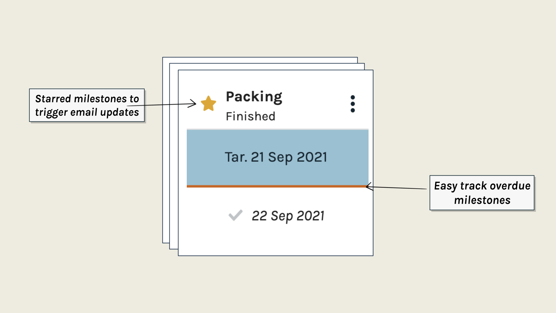 Dates being starred or highlighted as overdue in SupplyCompass fashion project management tool