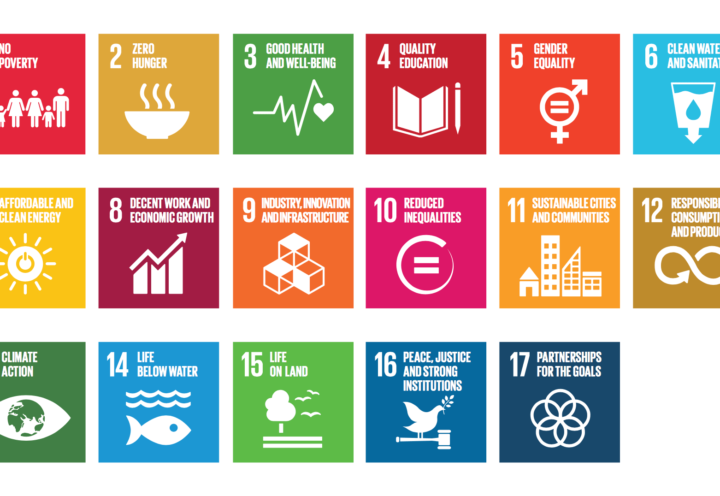 SupplyCompass and the SDGs